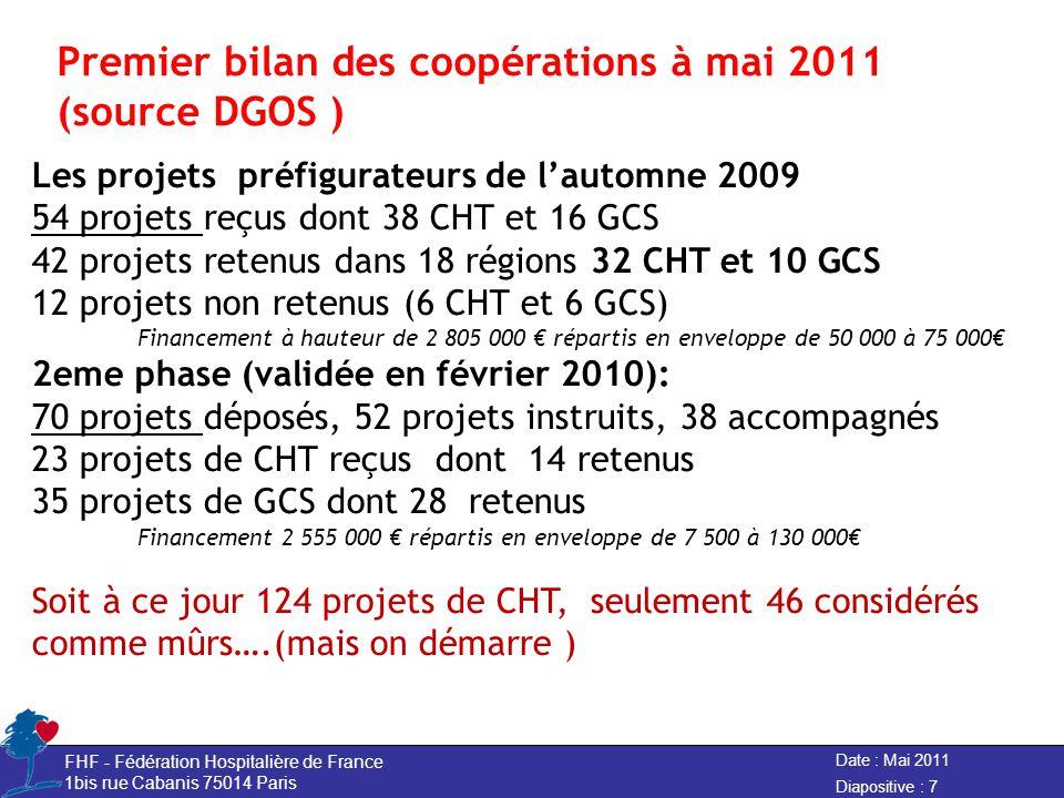 Date : Mai 2011 FHF - Fédération Hospitalière de France 1bis rue Cabanis 75014 Paris Diapositive : 7 Les projets préfigurateurs de lautomne 2009 54 projets reçus dont 38 CHT et 16 GCS 42 projets retenus dans 18 régions 32 CHT et 10 GCS 12 projets non retenus (6 CHT et 6 GCS) Financement à hauteur de 2 805 000 répartis en enveloppe de 50 000 à 75 000 2eme phase (validée en février 2010): 70 projets déposés, 52 projets instruits, 38 accompagnés 23 projets de CHT reçus dont 14 retenus 35 projets de GCS dont 28 retenus Financement 2 555 000 répartis en enveloppe de 7 500 à 130 000 Soit à ce jour 124 projets de CHT, seulement 46 considérés comme mûrs….(mais on démarre ) Premier bilan des coopérations à mai 2011 (source DGOS )