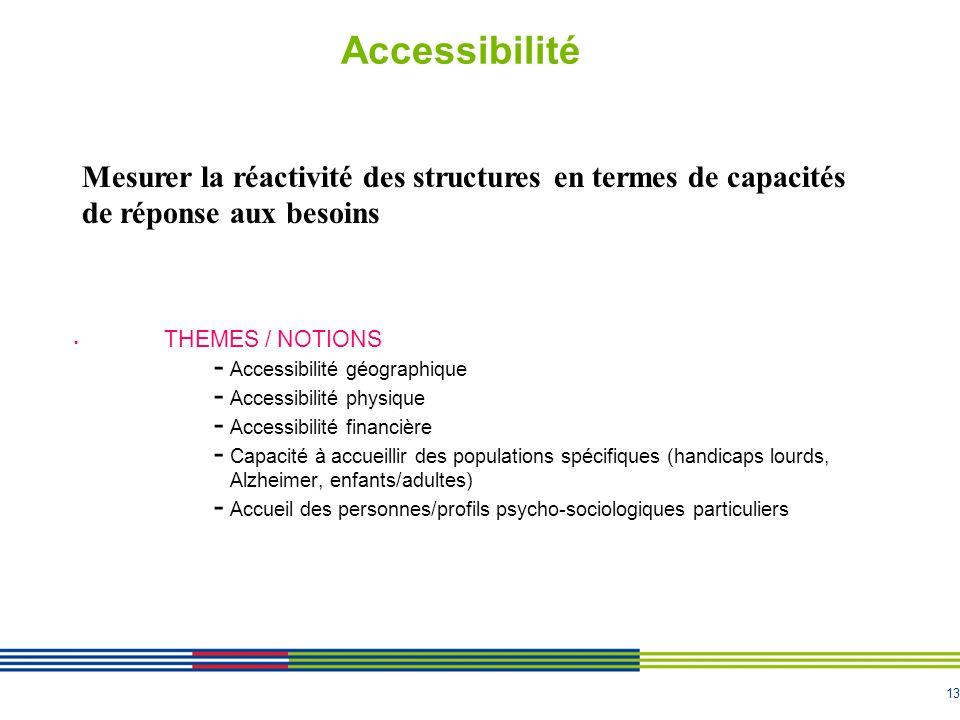 13 Accessibilité THEMES / NOTIONS - Accessibilité géographique - Accessibilité physique - Accessibilité financière - Capacité à accueillir des populat