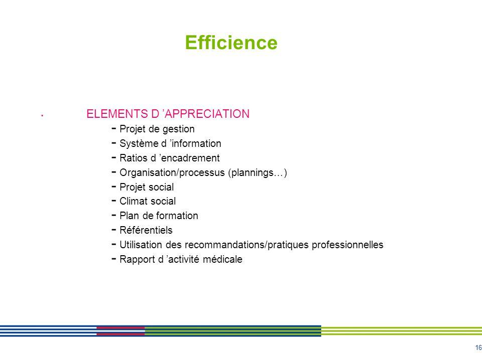 16 Efficience ELEMENTS D APPRECIATION - Projet de gestion - Système d information - Ratios d encadrement - Organisation/processus (plannings…) - Projet social - Climat social - Plan de formation - Référentiels - Utilisation des recommandations/pratiques professionnelles - Rapport d activité médicale