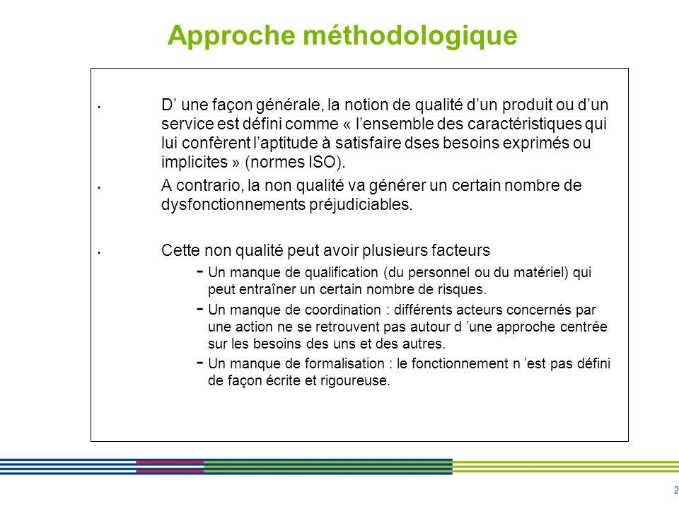 3 Approche méthodologique Traditionnellement, 3 niveaux d appréciation sont retenus : - La qualité conçue : qu a t-on mis en place .