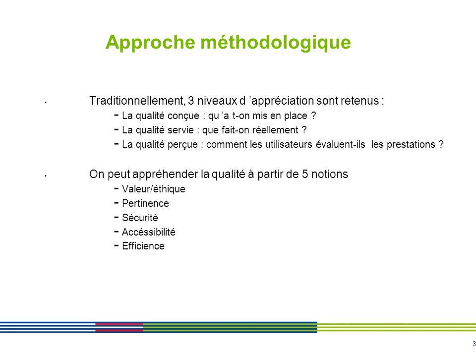 3 Approche méthodologique Traditionnellement, 3 niveaux d appréciation sont retenus : - La qualité conçue : qu a t-on mis en place ? - La qualité serv