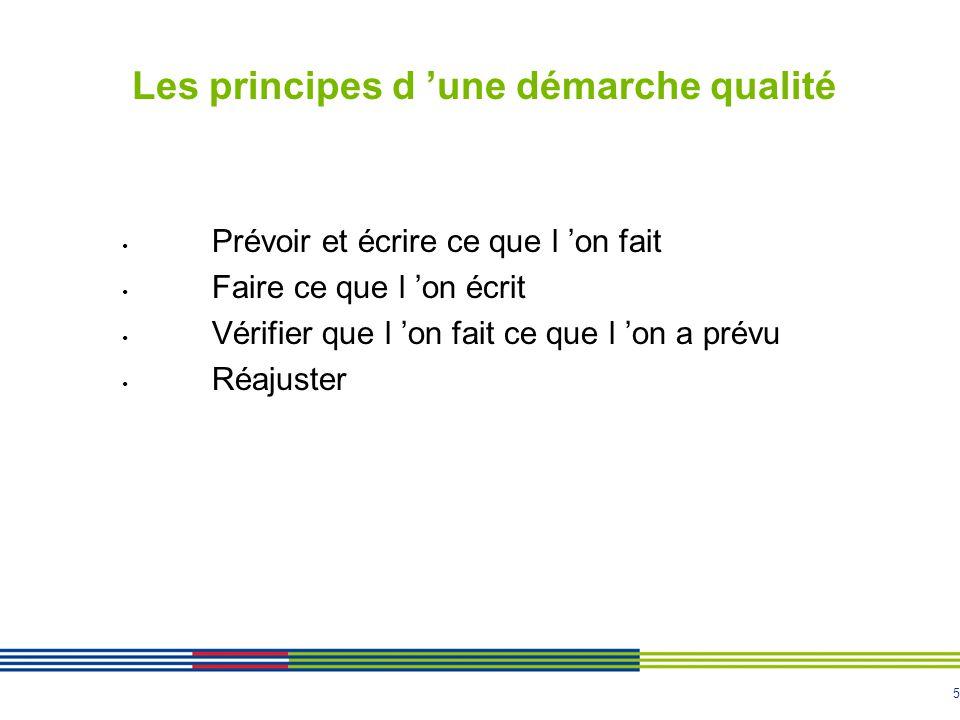 5 Les principes d une démarche qualité Prévoir et écrire ce que l on fait Faire ce que l on écrit Vérifier que l on fait ce que l on a prévu Réajuster