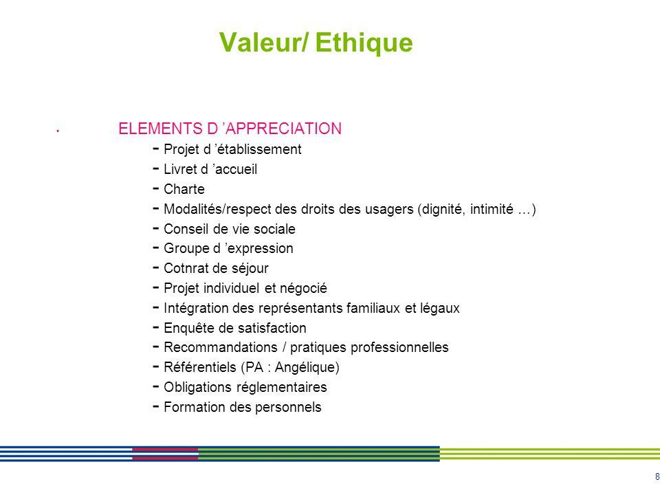8 Valeur/ Ethique ELEMENTS D APPRECIATION - Projet d établissement - Livret d accueil - Charte - Modalités/respect des droits des usagers (dignité, in