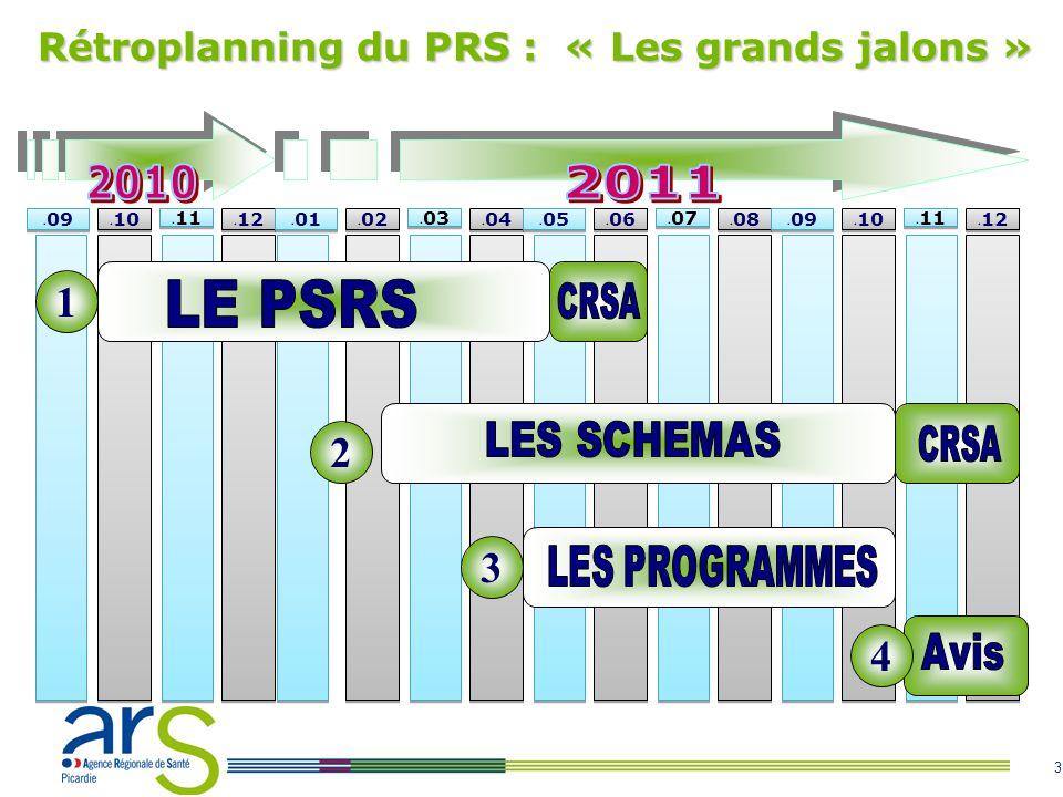 3 Rétroplanning du PRS : « Les grands jalons » 09 10 12 11 01 02 04 03 05 06 08 07 09 10 12 11 1 2 3 4