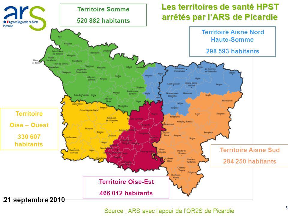 5 Territoire Somme 520 882 habitants Territoire Aisne Nord Haute-Somme 298 593 habitants Territoire Aisne Sud 284 250 habitants Territoire Oise-Est 466 012 habitants Territoire Oise – Ouest 330 607 habitants Les territoires de santé HPST arrêtés par lARS de Picardie Les territoires de santé HPST arrêtés par lARS de Picardie 21 septembre 2010 Source : ARS avec lappui de lOR2S de Picardie