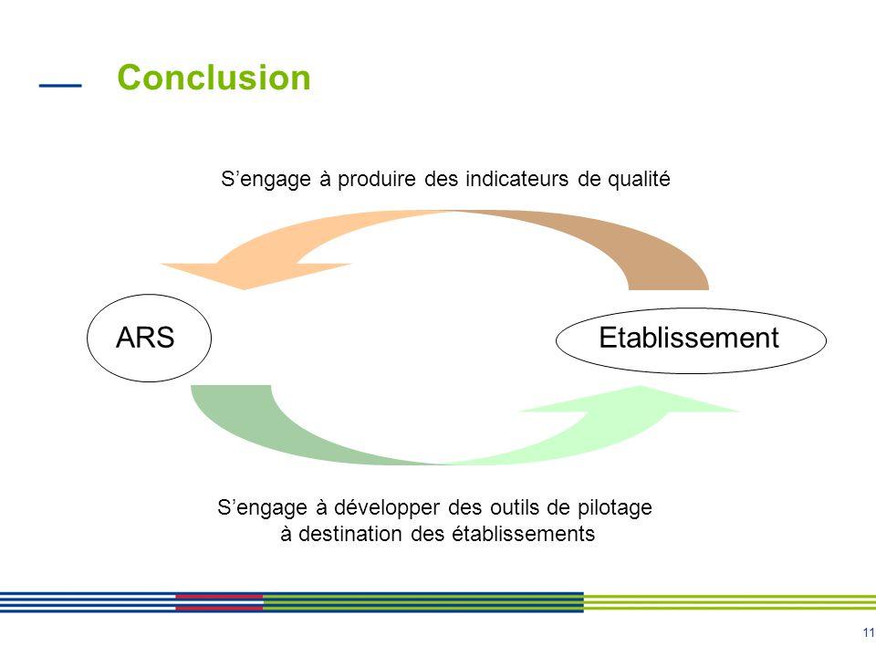 11 Conclusion ARSEtablissement Sengage à développer des outils de pilotage à destination des établissements Sengage à produire des indicateurs de qual