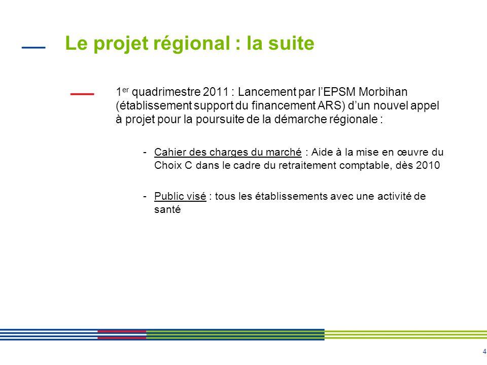 4 Le projet régional : la suite 1 er quadrimestre 2011 : Lancement par lEPSM Morbihan (établissement support du financement ARS) dun nouvel appel à pr