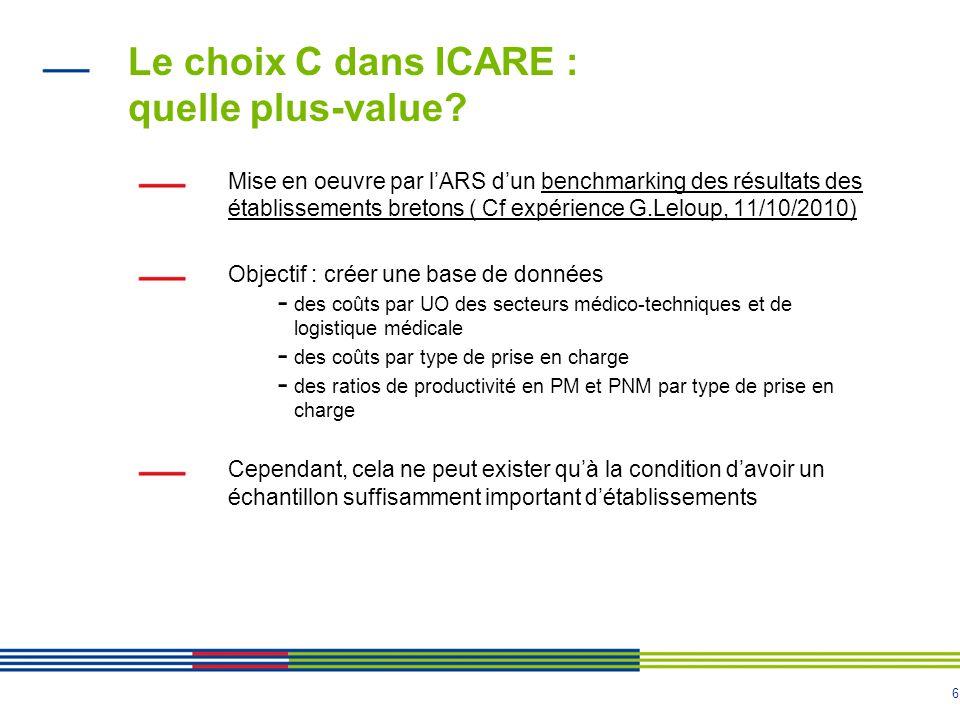 6 Le choix C dans ICARE : quelle plus-value? Mise en oeuvre par lARS dun benchmarking des résultats des établissements bretons ( Cf expérience G.Lelou