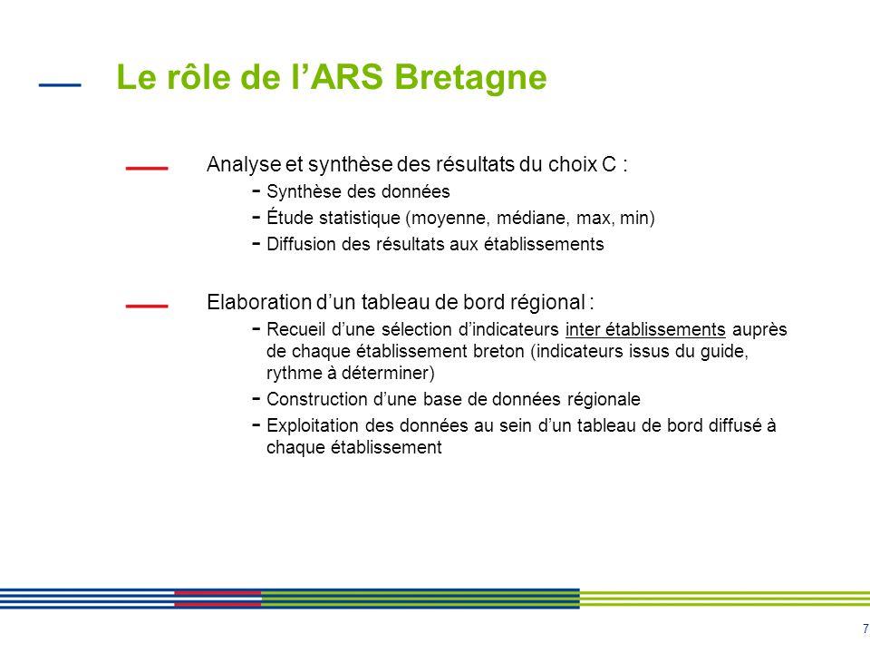 7 Le rôle de lARS Bretagne Analyse et synthèse des résultats du choix C : - Synthèse des données - Étude statistique (moyenne, médiane, max, min) - Di