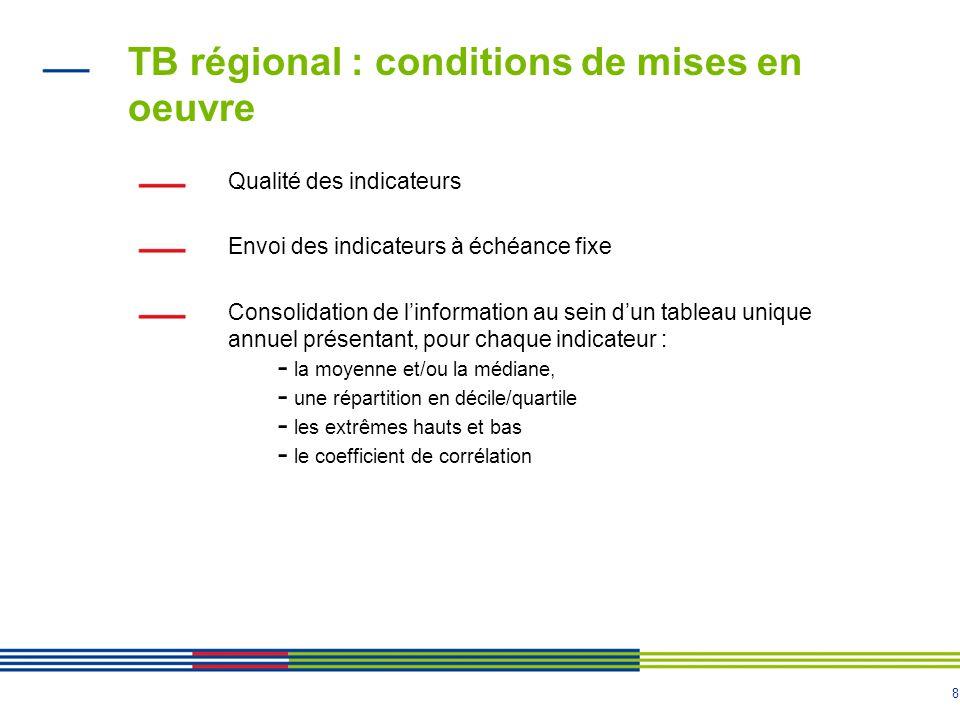 8 TB régional : conditions de mises en oeuvre Qualité des indicateurs Envoi des indicateurs à échéance fixe Consolidation de linformation au sein dun