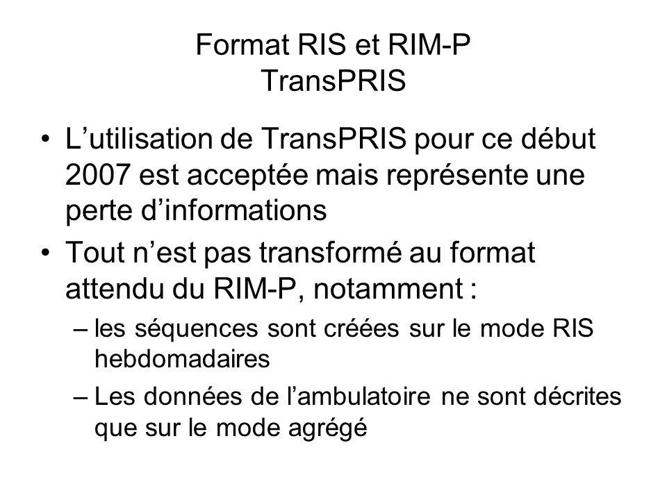 Format RIS et RIM-P TransPRIS Lutilisation de TransPRIS pour ce début 2007 est acceptée mais représente une perte dinformations Tout nest pas transfor