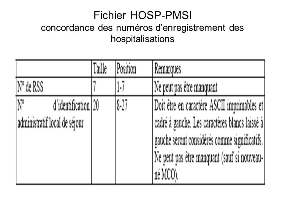 Fichier HOSP-PMSI concordance des numéros denregistrement des hospitalisations