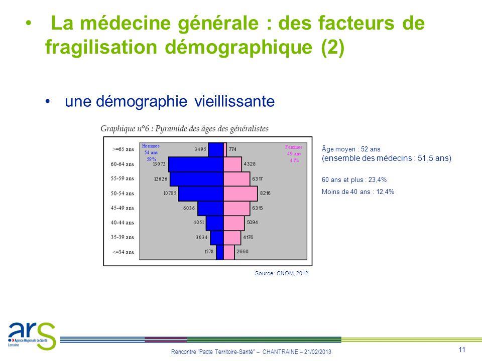 11 Rencontre Pacte Territoire-Santé – CHANTRAINE – 21/02/2013 La médecine générale : des facteurs de fragilisation démographique (2) une démographie v