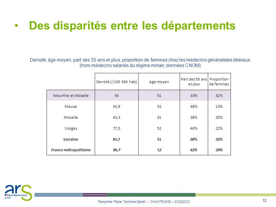 12 Rencontre Pacte Territoire-Santé – CHANTRAINE – 21/02/2013 Des disparités entre les départements Densité (/ 100 000 hab)Age moyen Part des 55 ans e