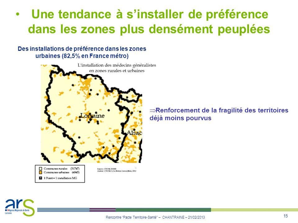 15 Rencontre Pacte Territoire-Santé – CHANTRAINE – 21/02/2013 Une tendance à sinstaller de préférence dans les zones plus densément peuplées Des insta