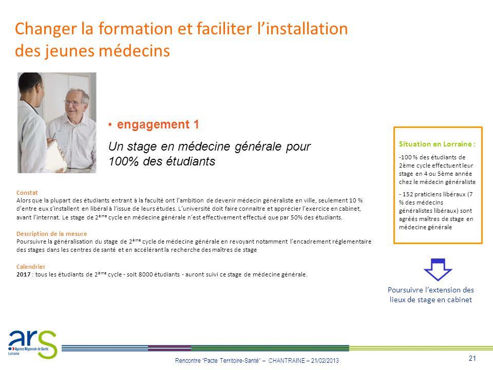 21 Rencontre Pacte Territoire-Santé – CHANTRAINE – 21/02/2013 Changer la formation et faciliter linstallation des jeunes médecins engagement 1 Un stag