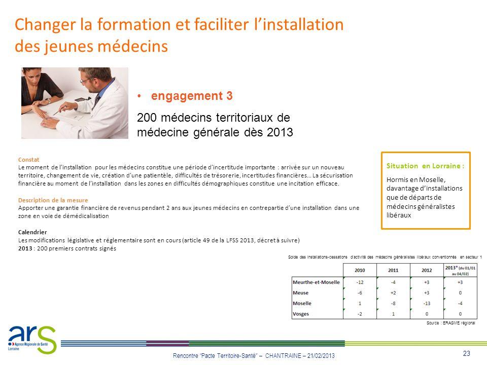 23 Rencontre Pacte Territoire-Santé – CHANTRAINE – 21/02/2013 Changer la formation et faciliter linstallation des jeunes médecins Constat Le moment de