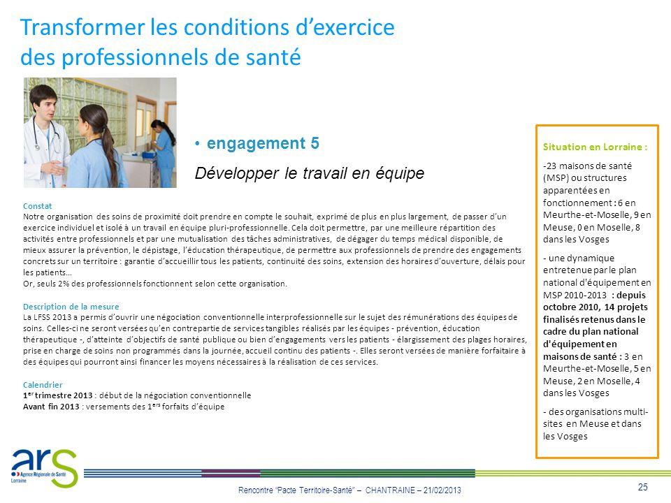 25 Rencontre Pacte Territoire-Santé – CHANTRAINE – 21/02/2013 Transformer les conditions dexercice des professionnels de santé engagement 5 Développer