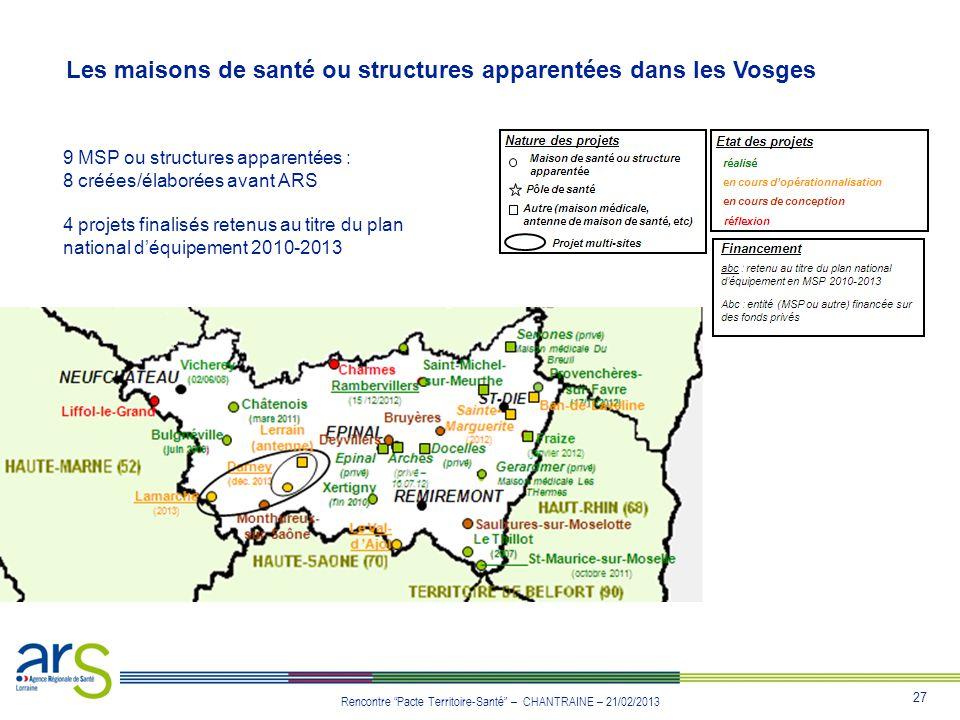 27 Rencontre Pacte Territoire-Santé – CHANTRAINE – 21/02/2013 Les maisons de santé ou structures apparentées dans les Vosges 9 MSP ou structures appar
