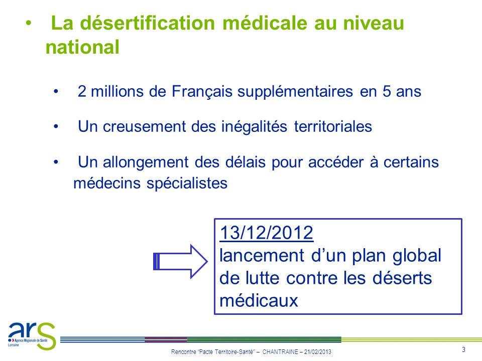 3 Rencontre Pacte Territoire-Santé – CHANTRAINE – 21/02/2013 La désertification médicale au niveau national 2 millions de Français supplémentaires en