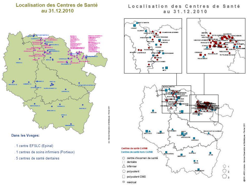 37 Rencontre Pacte Territoire-Santé – CHANTRAINE – 21/02/2013 Dans les Vosges:. 1 centre EFSLC (Epinal). 1 centres de soins infirmiers (Portieux). 5 c