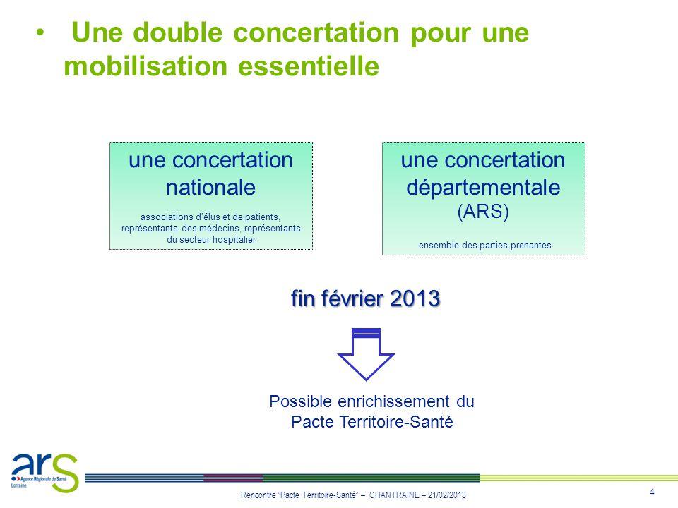 4 Rencontre Pacte Territoire-Santé – CHANTRAINE – 21/02/2013 Une double concertation pour une mobilisation essentielle une concertation nationale asso
