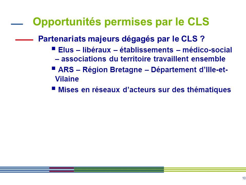 10 Opportunités permises par le CLS Partenariats majeurs dégagés par le CLS .