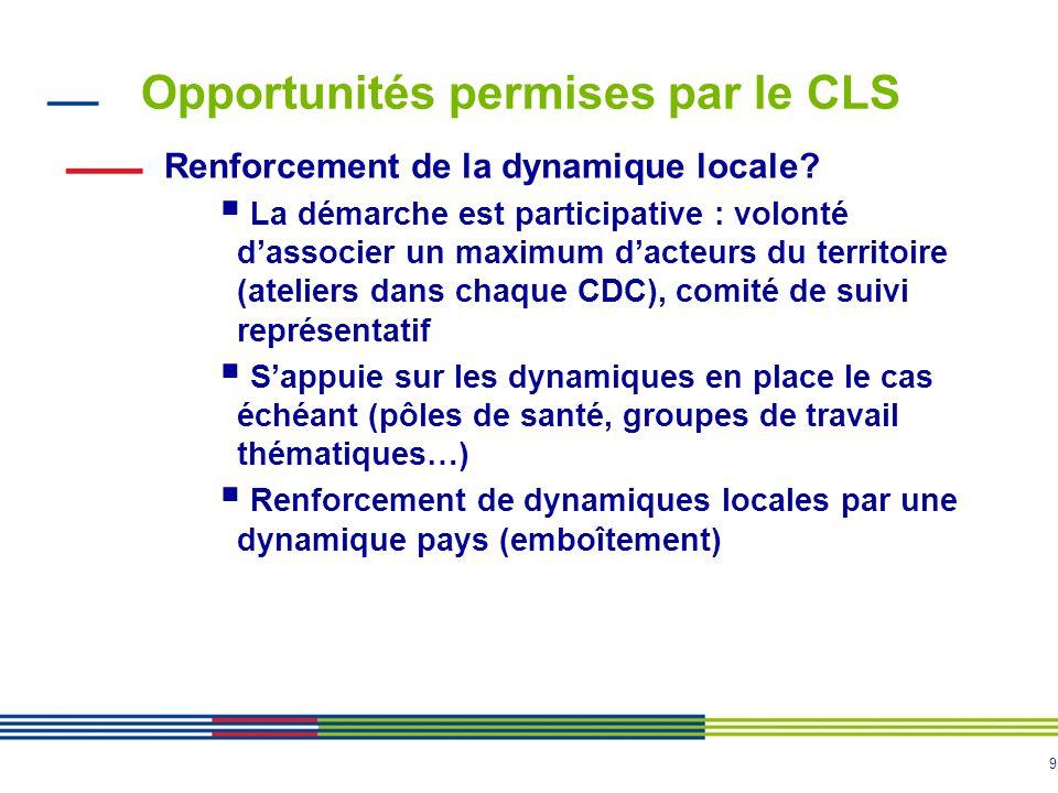 9 Opportunités permises par le CLS Renforcement de la dynamique locale.