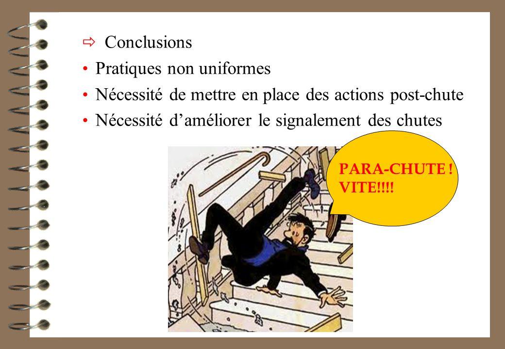 Conclusions Pratiques non uniformes Nécessité de mettre en place des actions post-chute Nécessité daméliorer le signalement des chutes PARA-CHUTE .