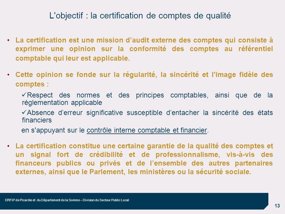14 DRFiP de Picardie et du Département de la Somme – Division du Secteur Public Local Certification des comptes (audit externe) Intervention ponctuelle dune entité certificatrice indépendante, aboutit à une opinion.