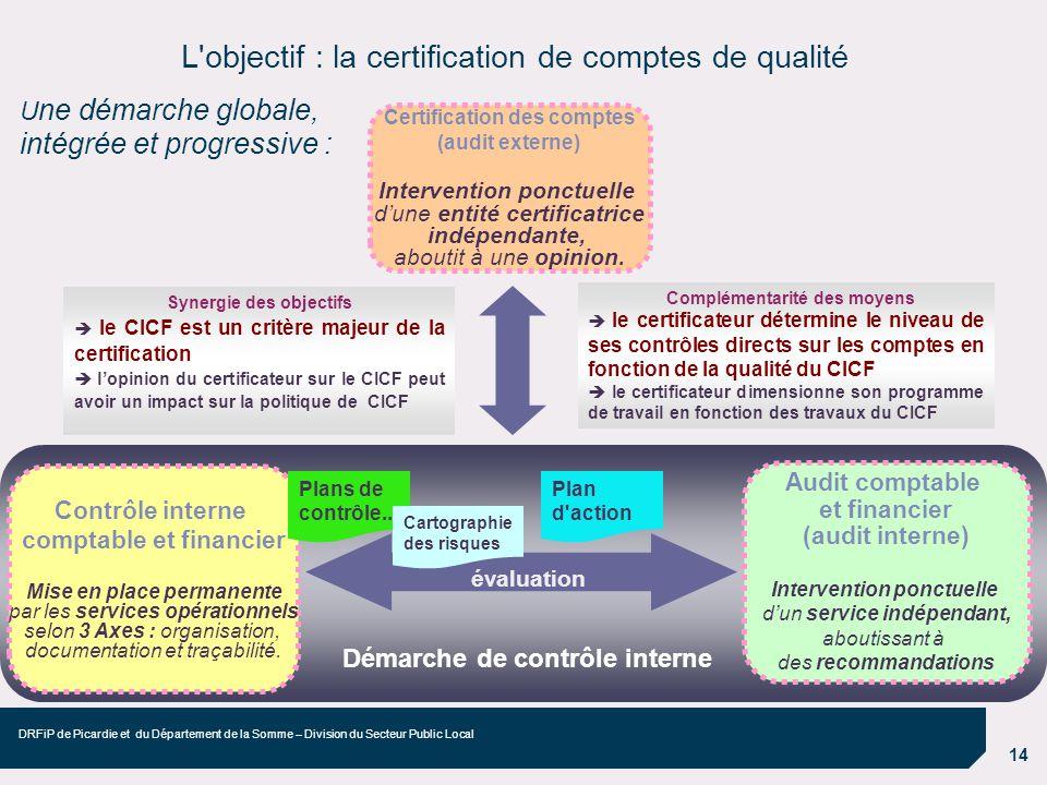 14 DRFiP de Picardie et du Département de la Somme – Division du Secteur Public Local Certification des comptes (audit externe) Intervention ponctuell