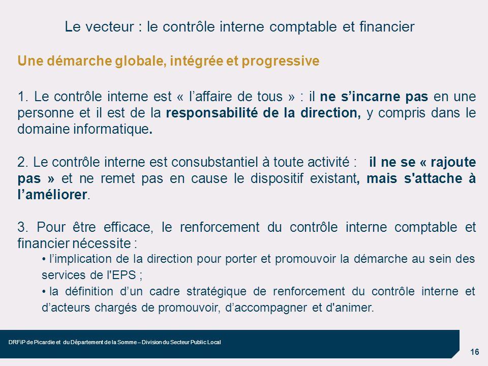16 DRFiP de Picardie et du Département de la Somme – Division du Secteur Public Local Une démarche globale, intégrée et progressive 1. Le contrôle int