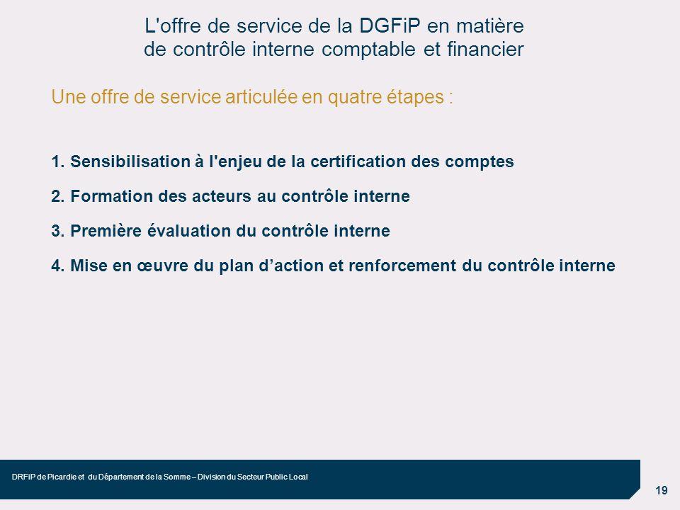 20 DRFiP de Picardie et du Département de la Somme – Division du Secteur Public Local Focus sur la première évaluation du contrôle interne : Il sagit de la première étape consistant en un bilan de la maîtrise des risques comptables et financiers, avec l utilisation d un outil dédié : léchelle de maturité de la gestion des risques (EMR).