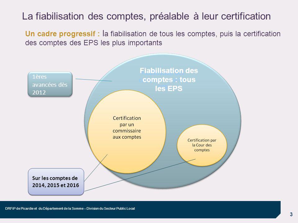 3 DRFiP de Picardie et du Département de la Somme – Division du Secteur Public Local Sur les comptes de 2014, 2015 et 2016 1ères avancées dès 2012 Un