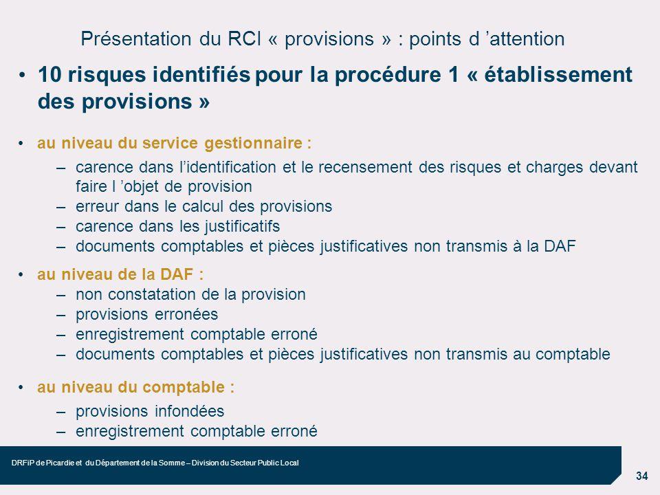 35 DRFiP de Picardie et du Département de la Somme – Division du Secteur Public Local Présentation du RCI « provisions » : points d attention Contrôles recommandés pour la procédure 1 « établissement des provisions » –les autocontrôles et les contrôles de supervision contemporains ont été privilégiés –mise en œuvre d un contrôle mutuel entre le gestionnaire et la DAF sur le calcul du montant des provisions