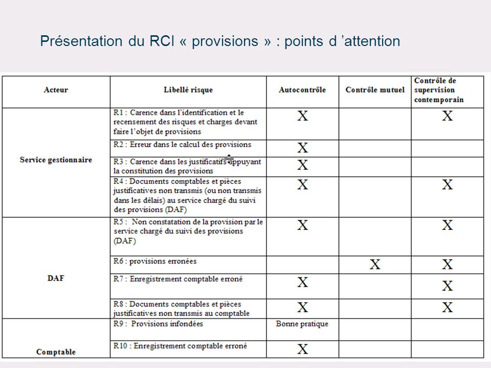36 DRFiP de Picardie et du Département de la Somme – Division du Secteur Public Local Présentation du RCI « provisions » : points d attention