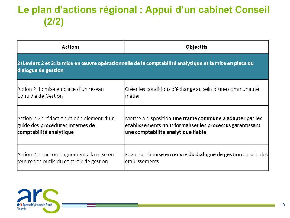 10 Le plan dactions régional : Appui dun cabinet Conseil (2/2) ActionsObjectifs 2) Leviers 2 et 3: la mise en œuvre opérationnelle de la comptabilité