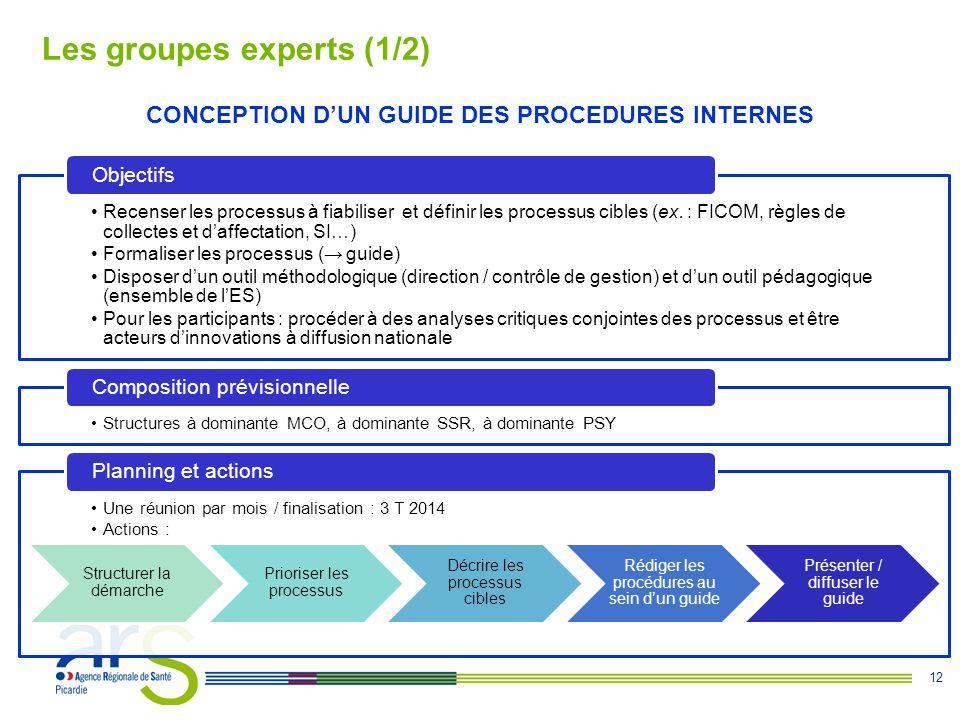 12 Les groupes experts (1/2) CONCEPTION DUN GUIDE DES PROCEDURES INTERNES Recenser les processus à fiabiliser et définir les processus cibles (ex. : F