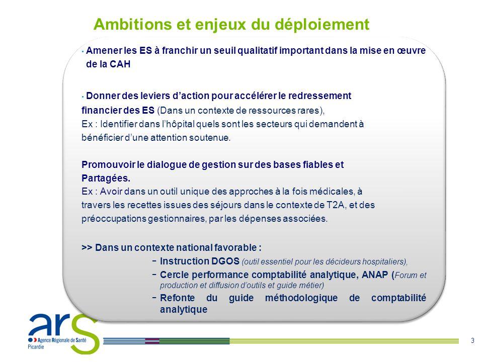 3 Ambitions et enjeux du déploiement Amener les ES à franchir un seuil qualitatif important dans la mise en œuvre de la CAH Donner des leviers daction