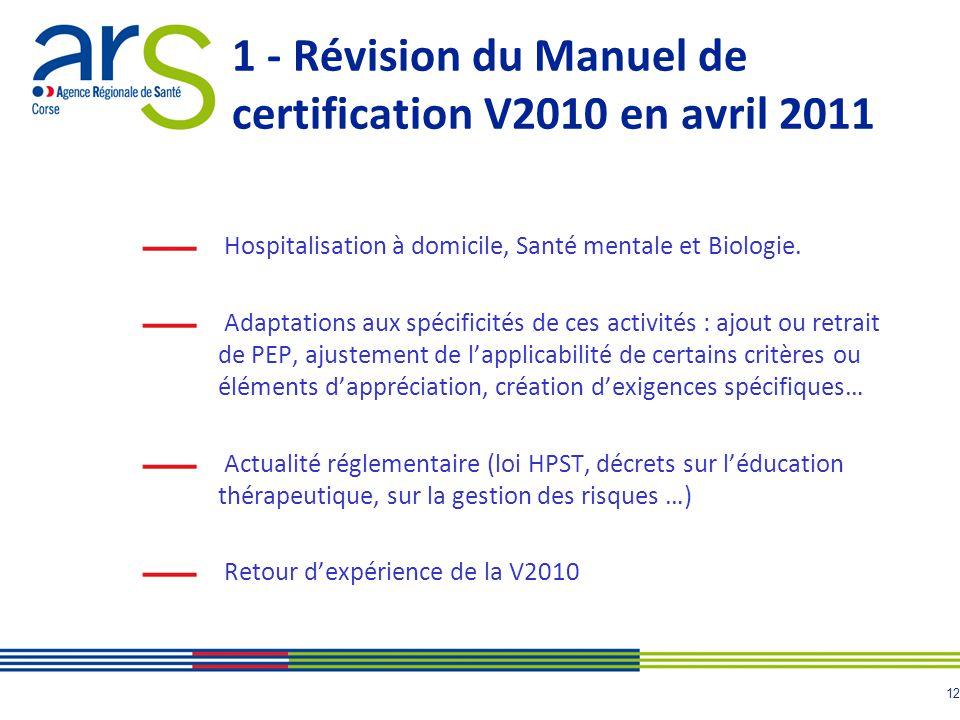 13 1 - Révision du Manuel de certification V2010 en avril 2011 Tableau de recensement des modifications, Eléments de vérification des nouvelles PEP, Tableau récapitulatif actualisé des exigences non applicables…