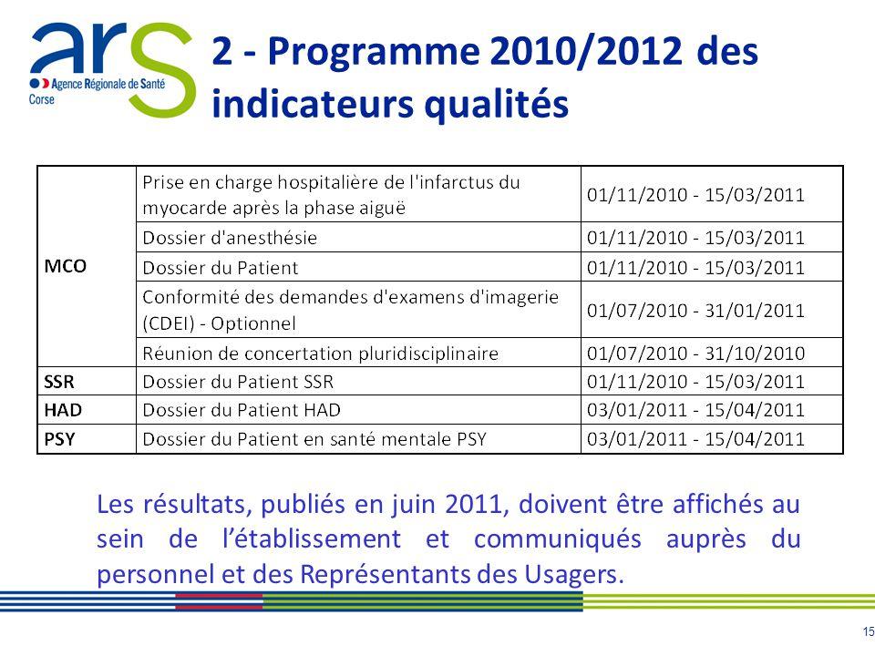 16 3 - Mesure de la satisfaction des patients hospitalisés