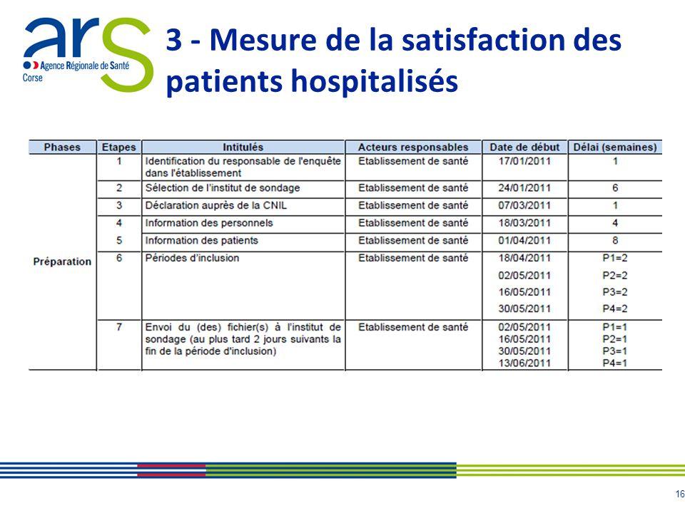 17 3 - Mesure de la satisfaction des patients hospitalisés