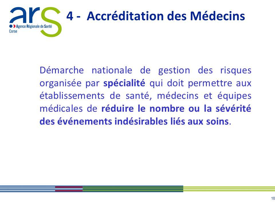 19 4 - Accréditation des Médecins L inscription dans le dispositif d accréditation est une démarche volontaire.