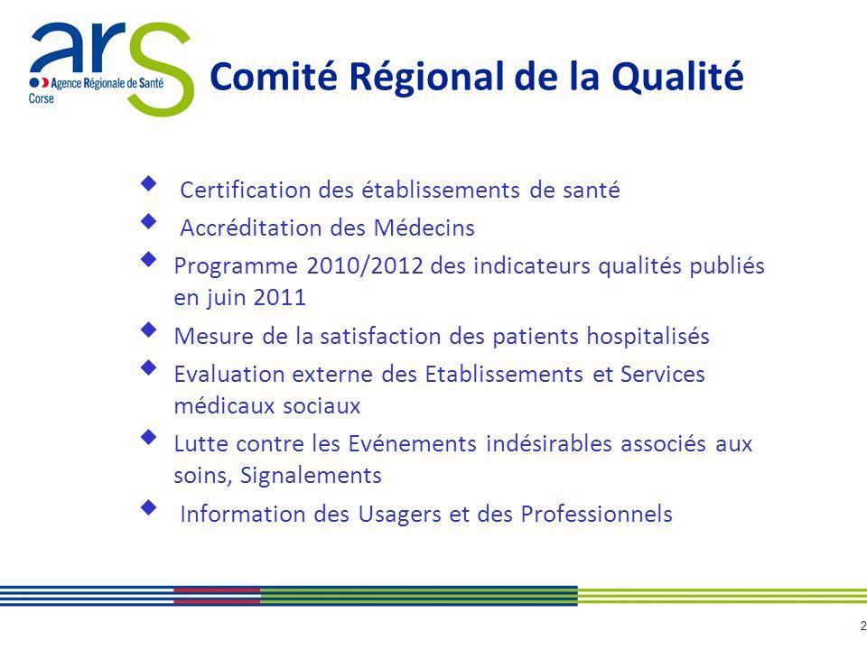 3 1 - Certification des établissements de santé La certification est une procédure dévaluation externe effectuée par des professionnels mandatés par la HAS tous les 4 ans.
