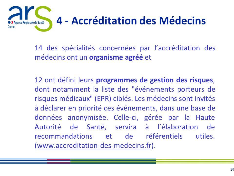 21 4 - Accréditation des Médecins Art D.4135-2.