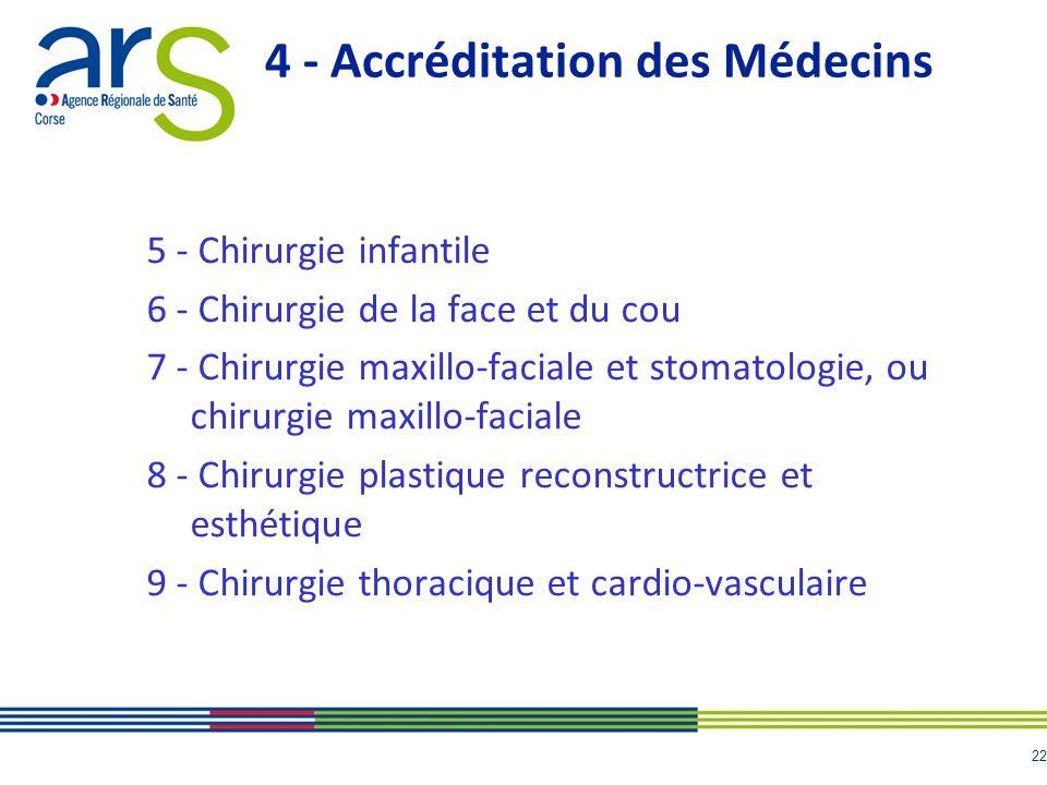 23 4 - Accréditation des Médecins 10 - Chirurgie vasculaire 11 - Chirurgie viscérale et digestive 12 - Gynécologie-obstétrique, ou gynécologie médicale et gynécologie-obstétrique 13 - Anesthésie-réanimation 14 - Réanimation médicale 15 - Stomatologie