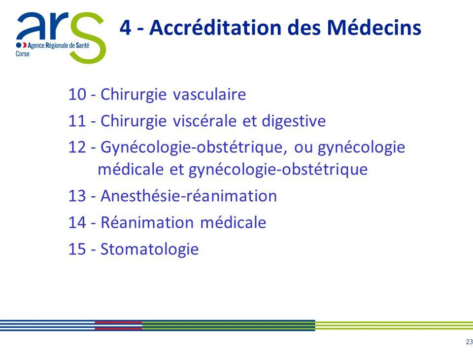 24 4 - Accréditation des Médecins 16 - Oto-rhino-laryngologie 17 - Ophtalmologie 18 - Cardiologie 19 - Radiologie 20 - Gastro-entérologie 21 - Pneumologie