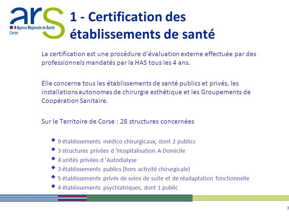 4 1 - Certification des établissements de santé Depuis l Ordonnance n°96-346 du 24 avril 1996, introduisant la certification au sein du système de santé français, 3 versions ont été déclinées.