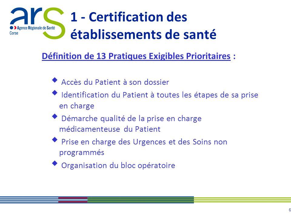 7 1 - Décisions au 22 février 2011 28.57% des établissements de santé éligibles à certification au 01 mai 2010 était certifié avec réserves (majeures ou non).