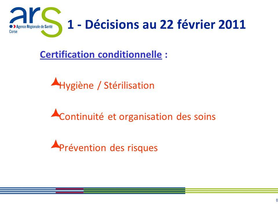 9 1 - Décisions au 22 février 2011 Certification avec recommandations (V1) : Généraliser la mise en œuvre et l évaluation de la politique du dossier patient unique dans tous les secteurs d activité.